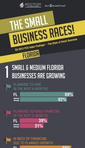 Florida_PCA_Q4_2015 small