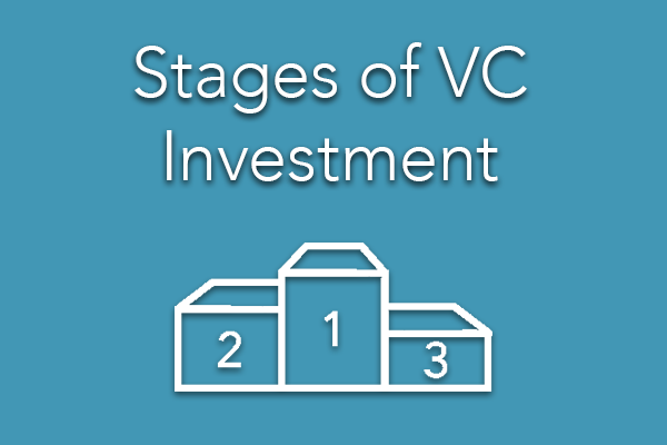 Stages of VC Investment