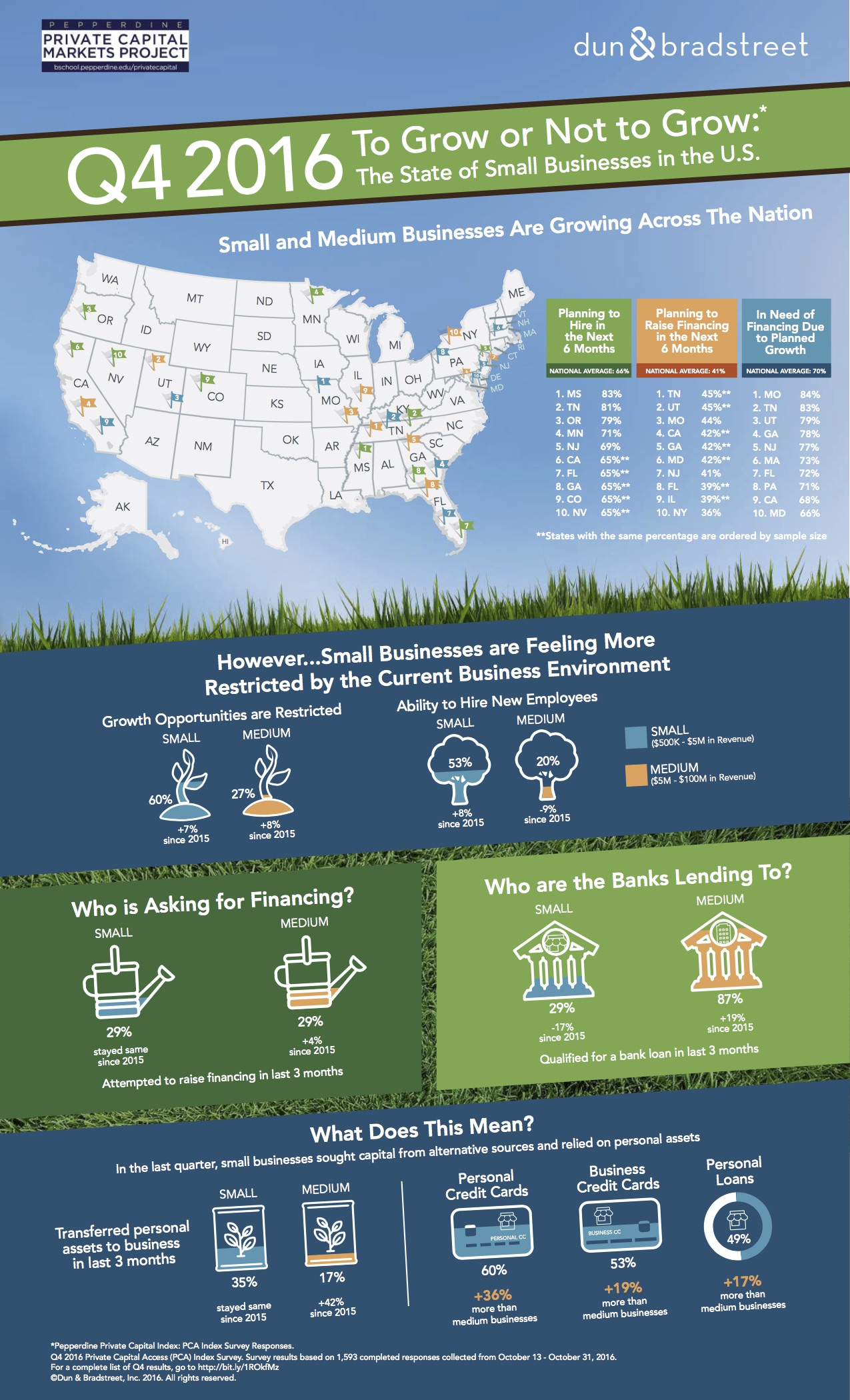 pca-q4-infographic-national